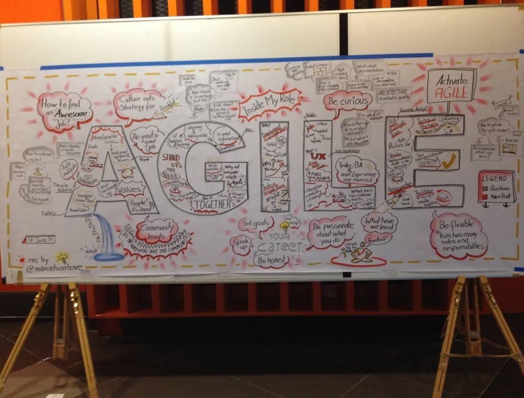 Graphic Recording at Agile Australia