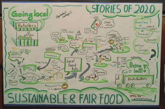 Graphic Recording Sustainable and Fair Food Festival - Going Local