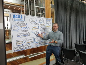 Martin Ruckert Graphic Recording about Agile Governance