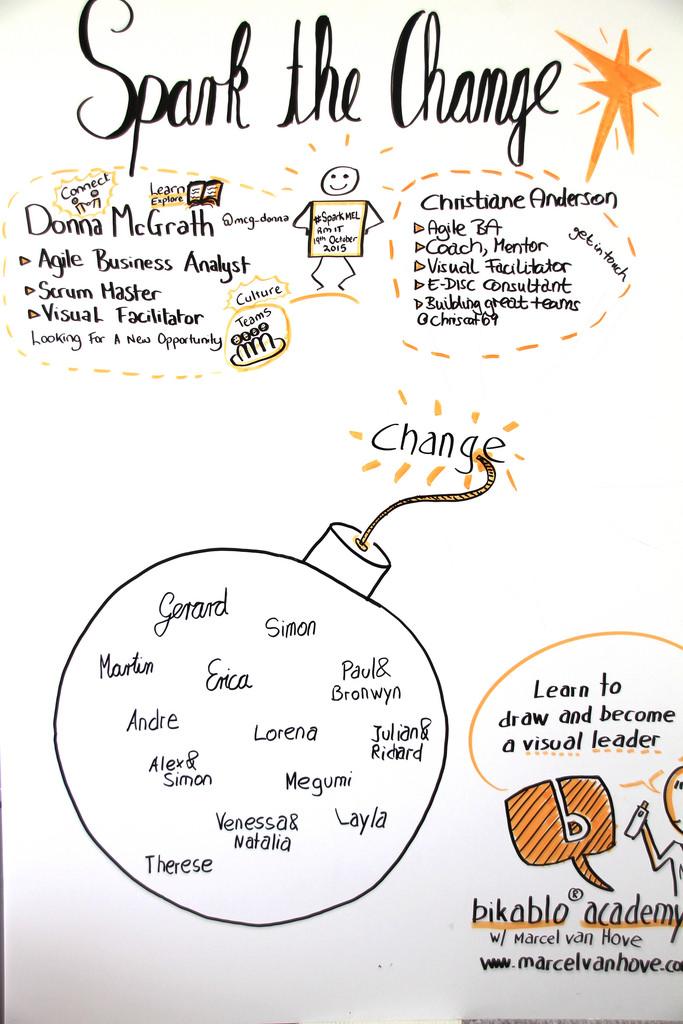 Spark the Change Conference Melbourne 2015