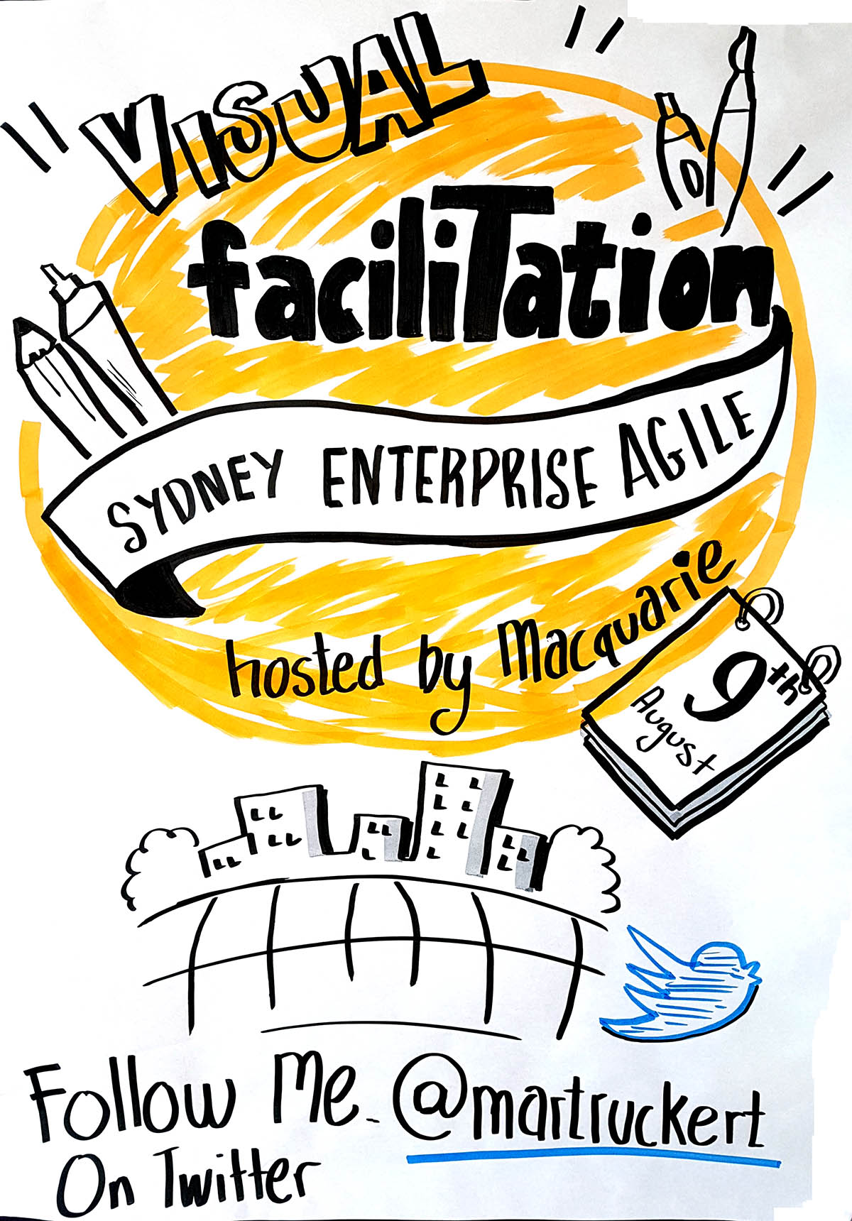 Agile Coach Sydney how to make contextual visuals based on teamwork, themes and