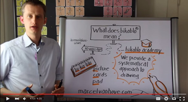 The bikablo technique provides a systematical approach to drawing