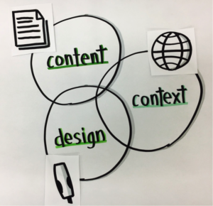 Using visual design to communicate content in context