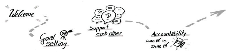 Stick together, Support each other, Succeed together