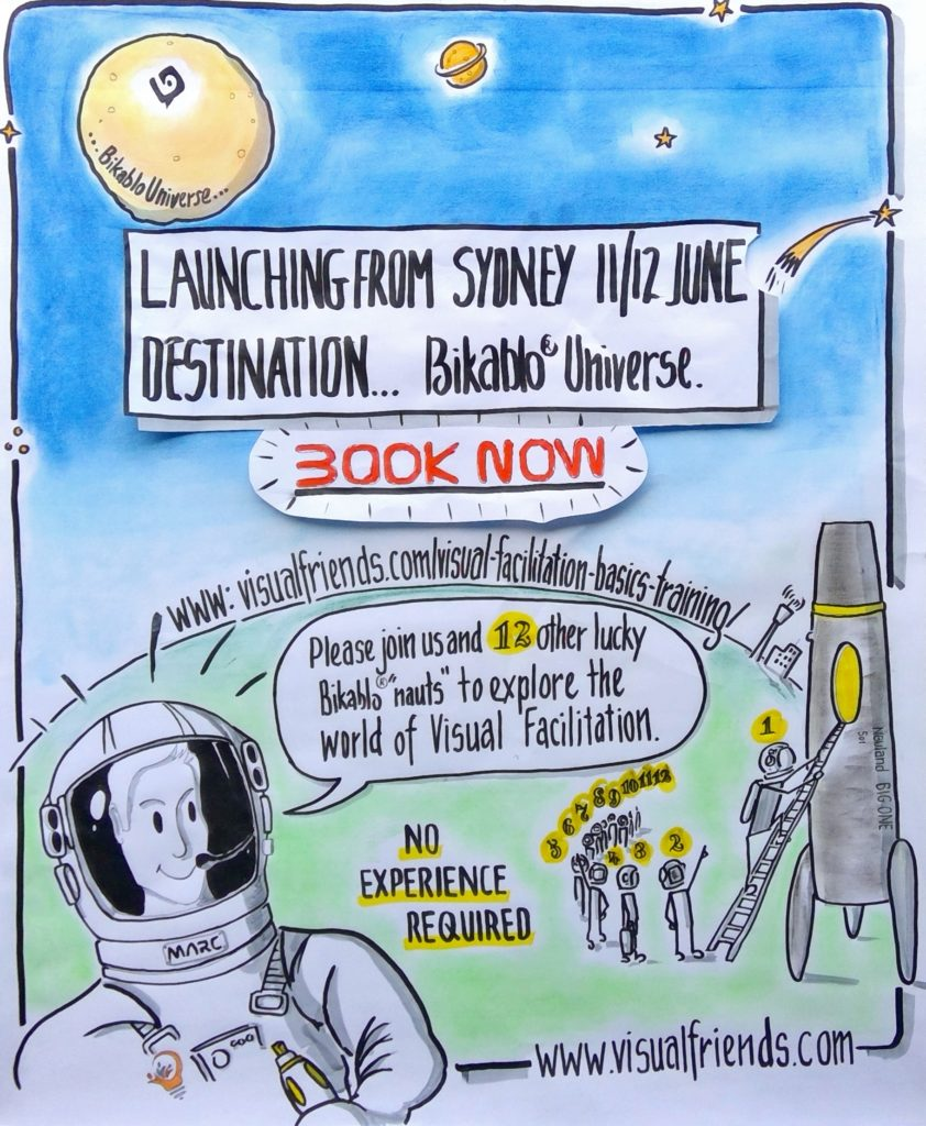 Bikablo Nauts Poster Sydney Launch 11th to 12th June 2019