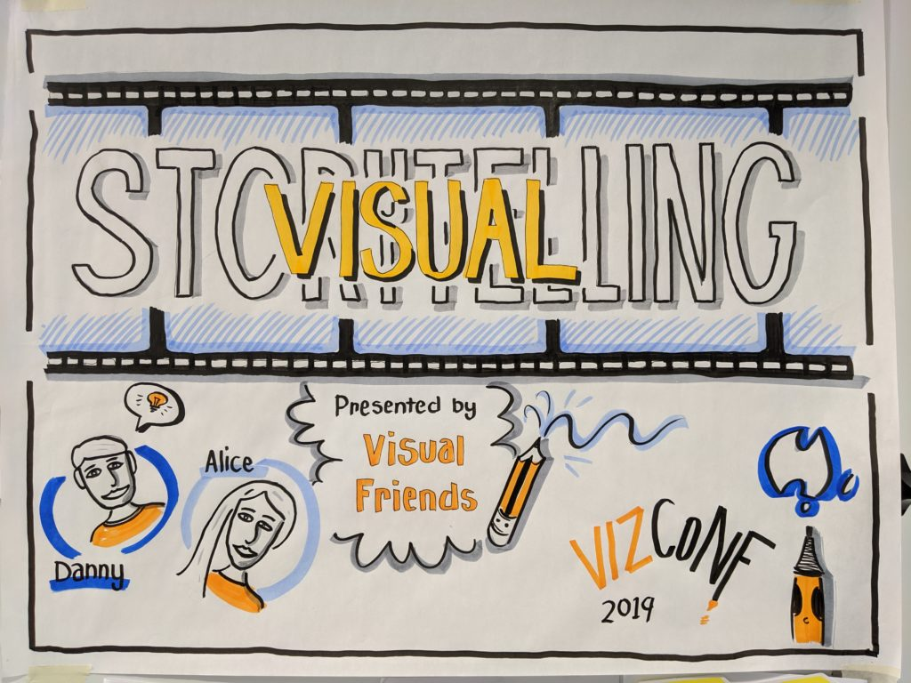 Vis Storytelling Intro Poster