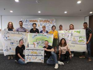 Visual Storytelling Training Group