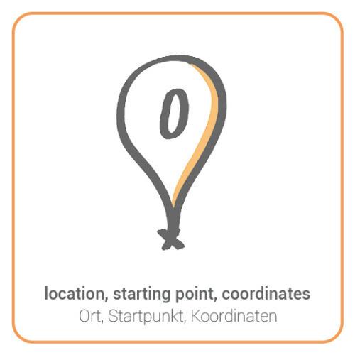 location, starting point, coordinates