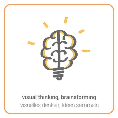 visual thinking, brainstorming