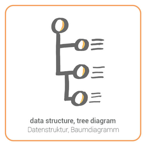 data structure, tree diagram