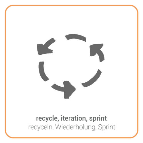 recycle, iteration, sprint