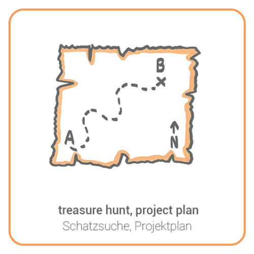 treasure hunt, project plan