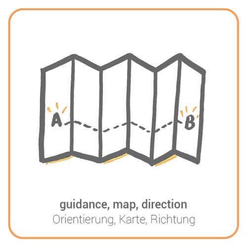 guidance, map, direction