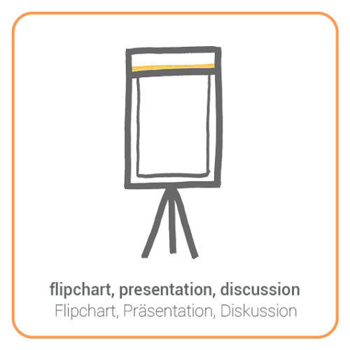 flipchart, presentation, discussion
