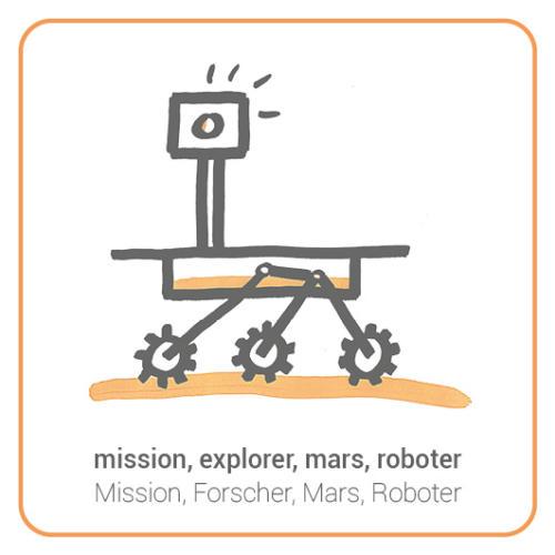 mission, explorer, mars, roboter