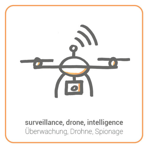 surveillance, drone, intelligence