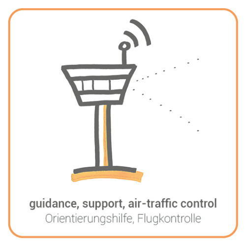 guidance, support, air-traffic control