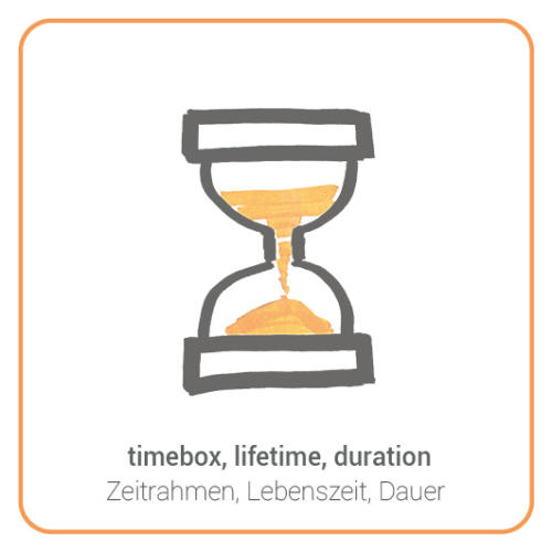 timebox, lifetime, duration