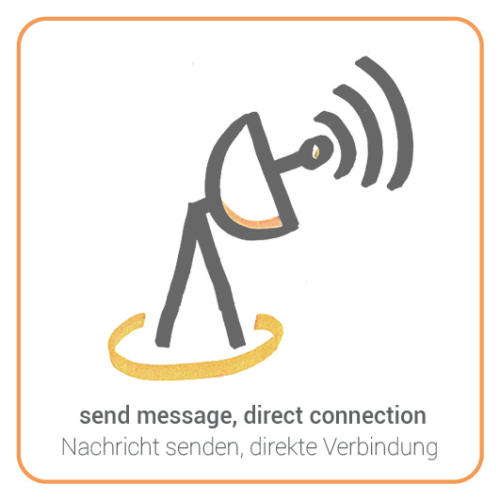 send message, direct connection