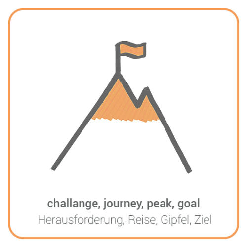 challange, journey, peak, goal